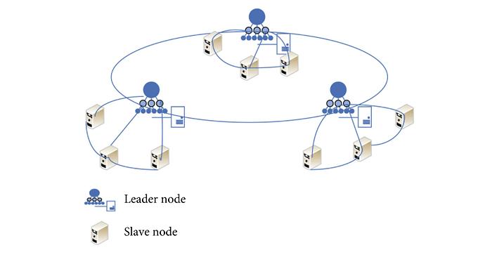 rgcbft_consensus_model